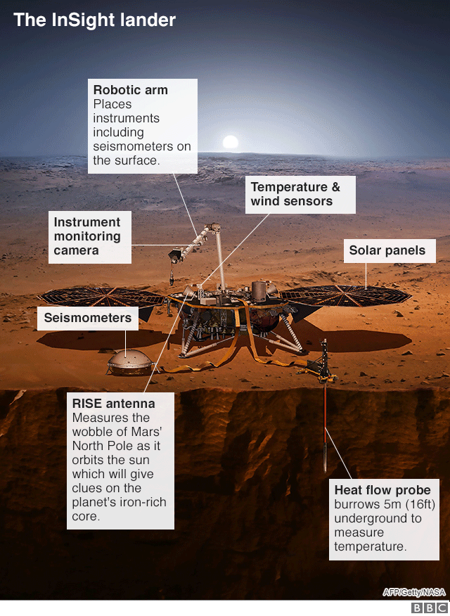 104477509_mars_insight_mission_v2-nc